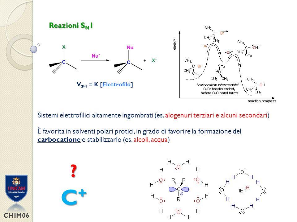 Reazioni SN1 VSN1 = K [Elettrofilo] Sistemi elettrofilici altamente ingombrati (es. alogenuri terziari e alcuni secondari)